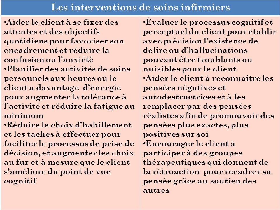 Les interventions de soins infirmiers