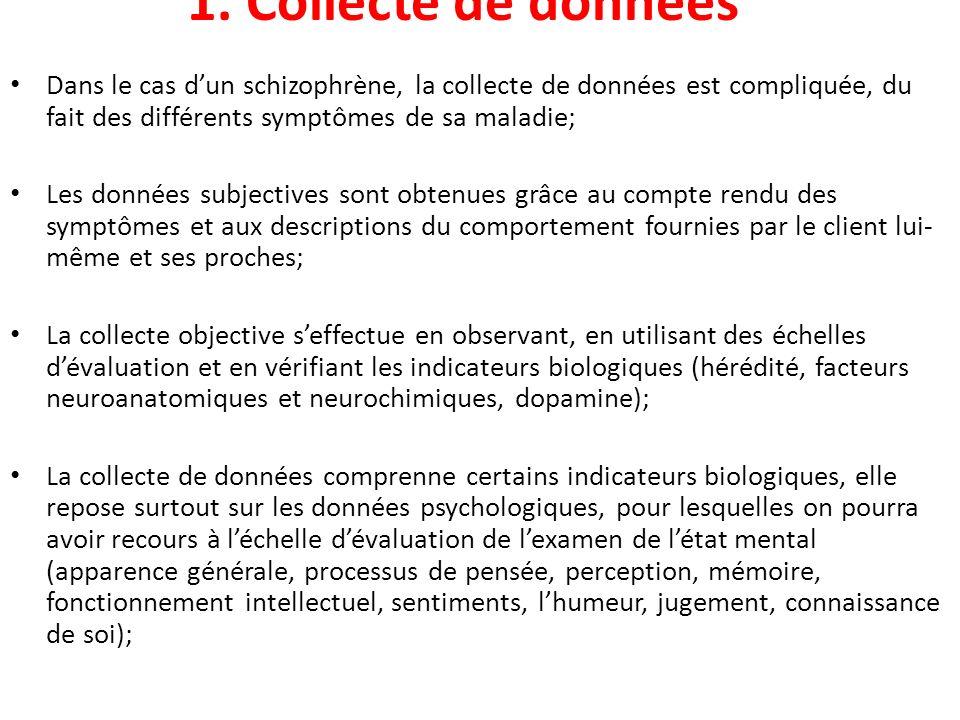 1. Collecte de données Dans le cas d'un schizophrène, la collecte de données est compliquée, du fait des différents symptômes de sa maladie;