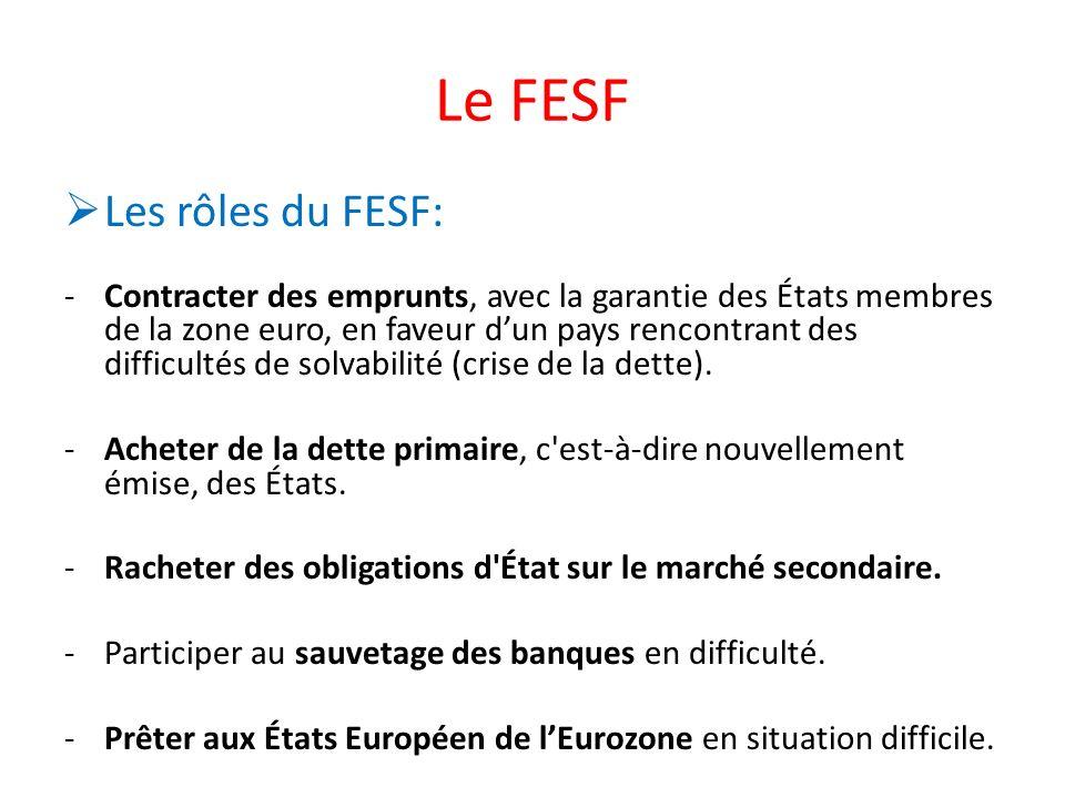 Le FESF Les rôles du FESF: