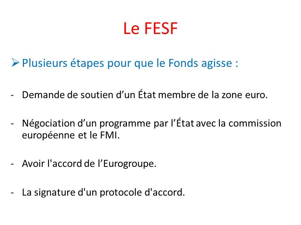 Le FESF Plusieurs étapes pour que le Fonds agisse :