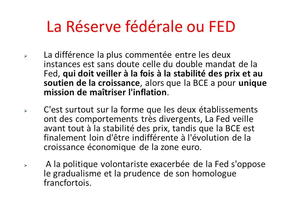 La Réserve fédérale ou FED
