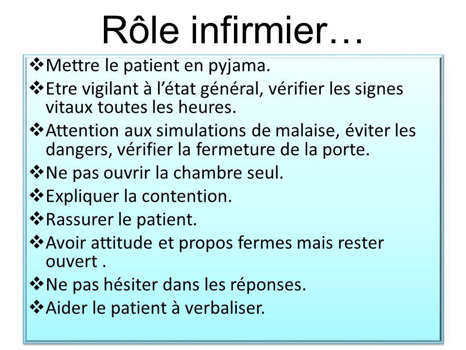 Rôle infirmier… Mettre le patient en pyjama.