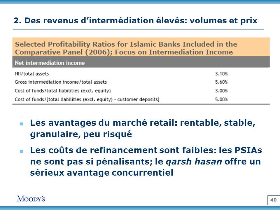 2. Des revenus d'intermédiation élevés: volumes et prix