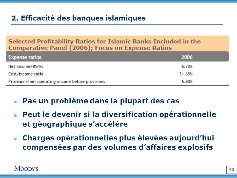 2. Efficacité des banques islamiques