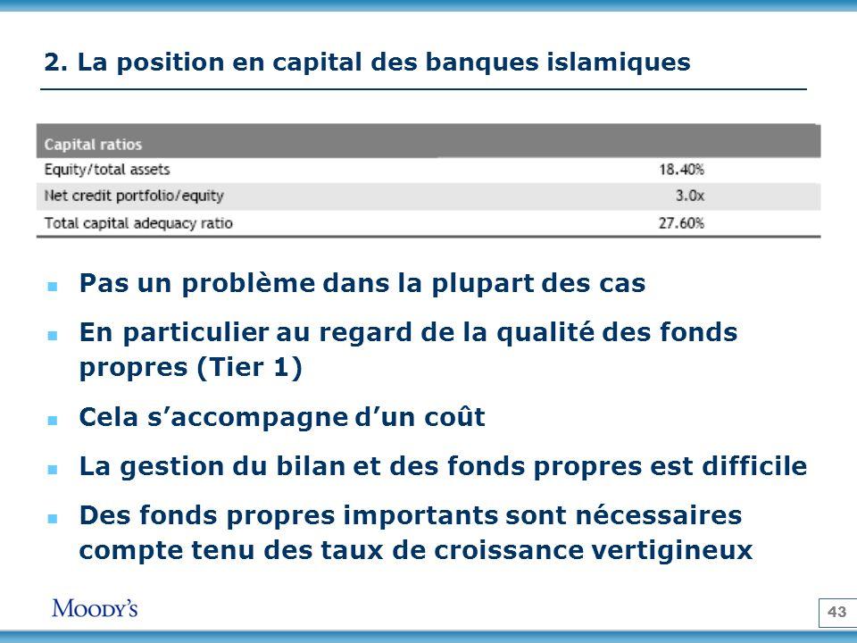 2. La position en capital des banques islamiques
