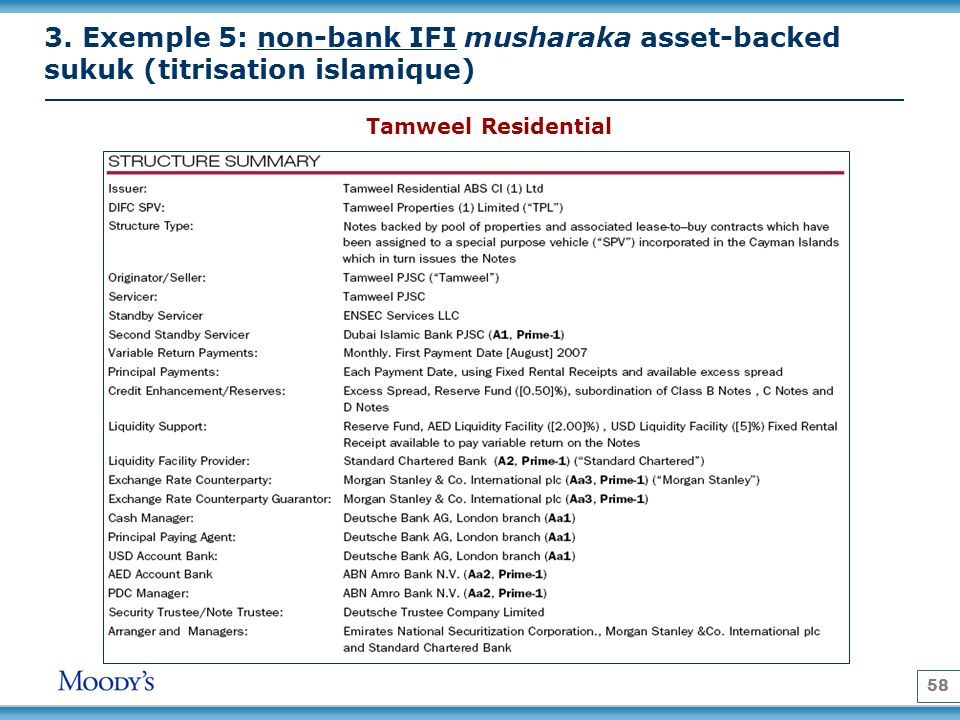 3. Exemple 5: non-bank IFI musharaka asset-backed sukuk (titrisation islamique)