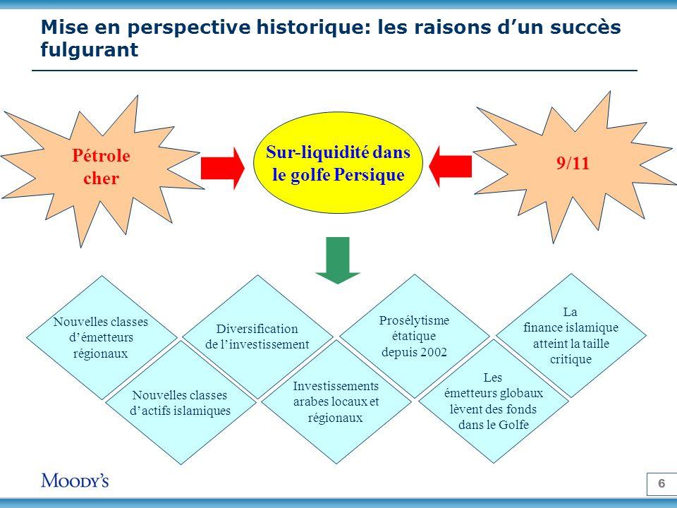 Mise en perspective historique: les raisons d'un succès fulgurant