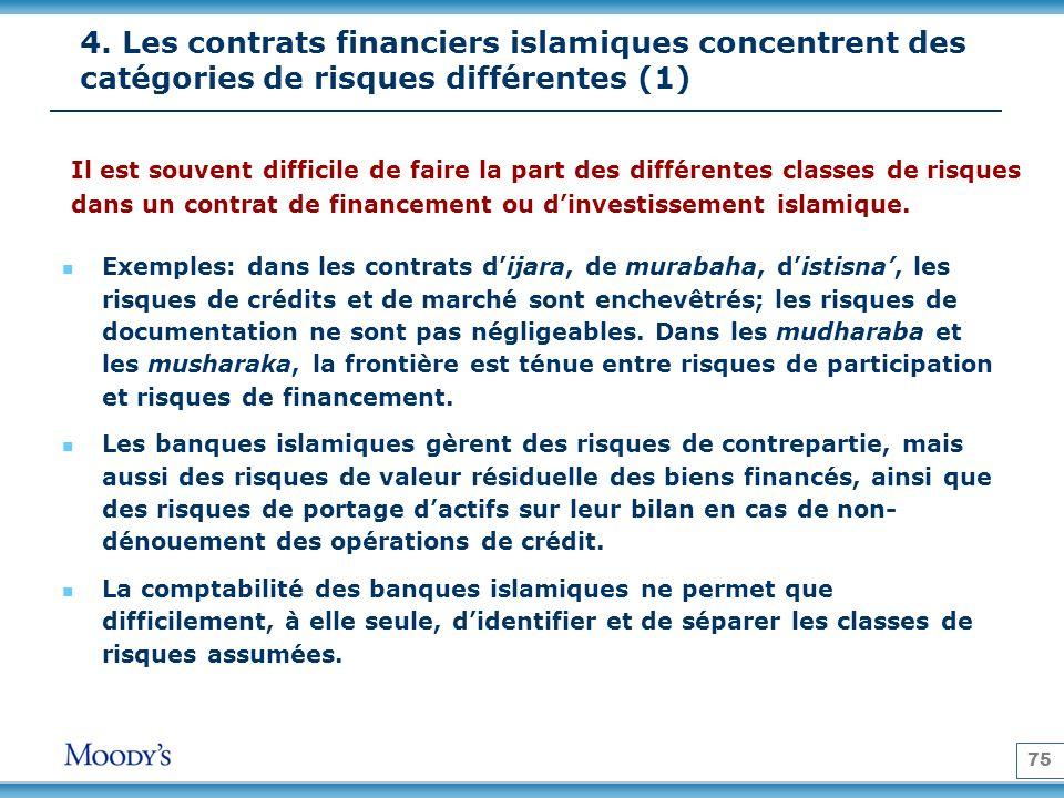 4. Les contrats financiers islamiques concentrent des catégories de risques différentes (1)