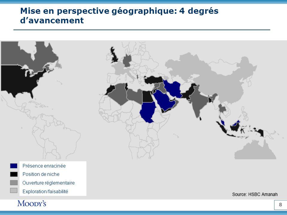Mise en perspective géographique: 4 degrés d'avancement