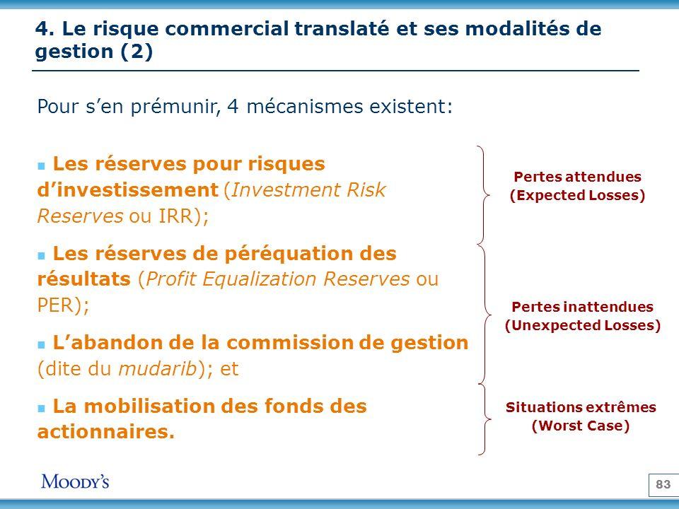 4. Le risque commercial translaté et ses modalités de gestion (2)