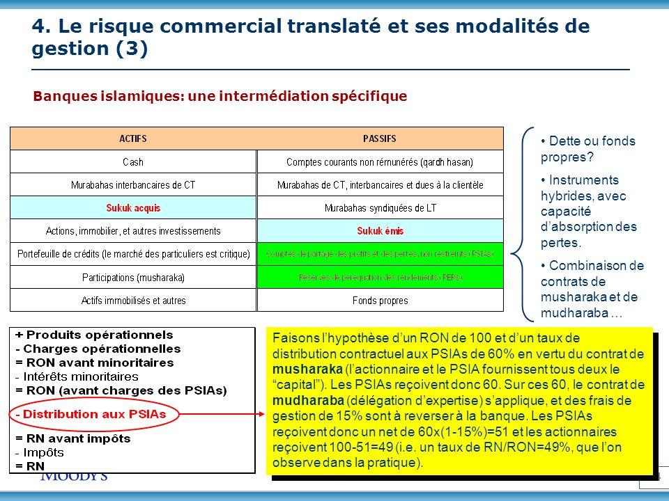 Banques islamiques: une intermédiation spécifique