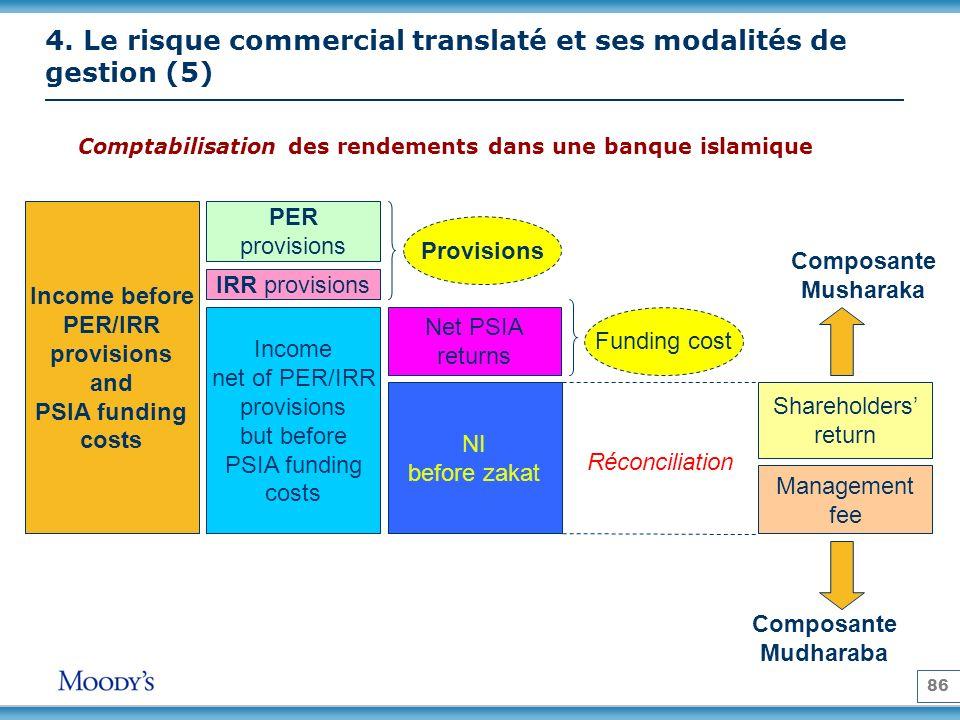 4. Le risque commercial translaté et ses modalités de gestion (5)