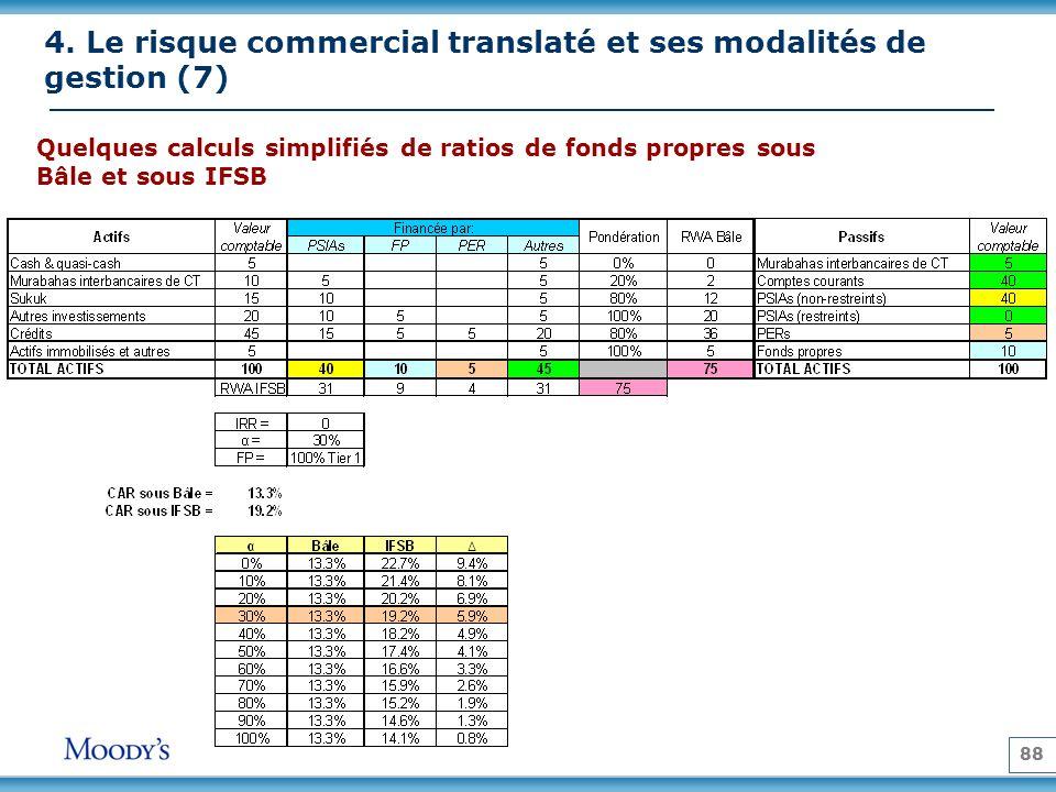 4. Le risque commercial translaté et ses modalités de gestion (7)