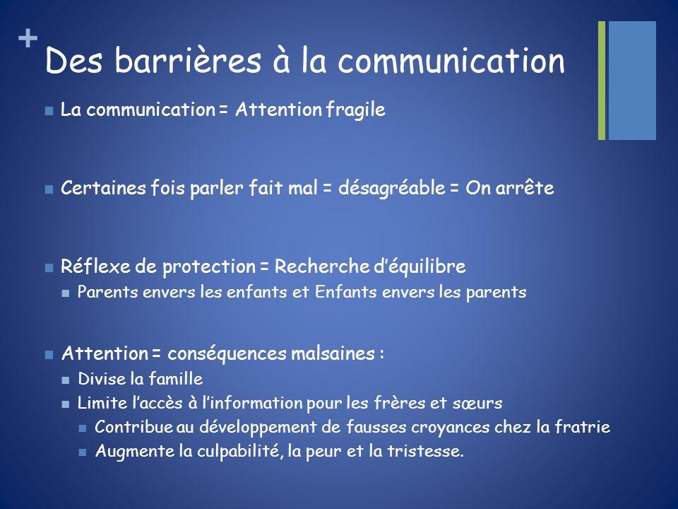 Des barrières à la communication