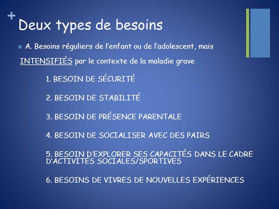 Deux types de besoins A. Besoins réguliers de l'enfant ou de l'adolescent, mais. INTENSIFIÉS par le contexte de la maladie grave.