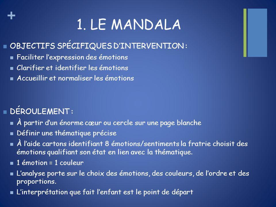 1. LE MANDALA OBJECTIFS SPÉCIFIQUES D'INTERVENTION : DÉROULEMENT :