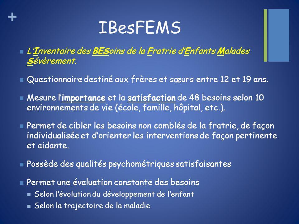 IBesFEMS L'Inventaire des BESoins de la Fratrie d'Enfants Malades Sévèrement. Questionnaire destiné aux frères et sœurs entre 12 et 19 ans.