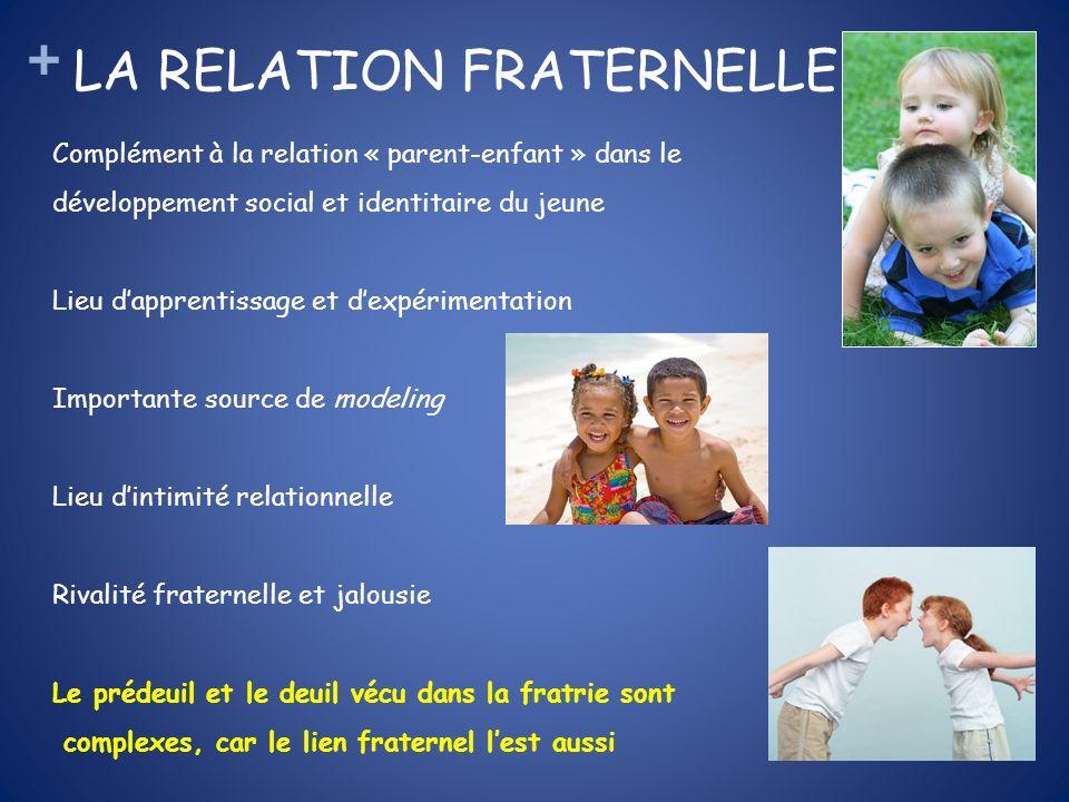 LA RELATION FRATERNELLE
