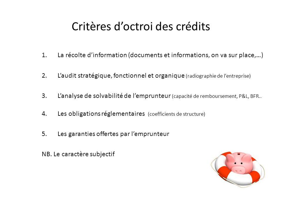 Critères d'octroi des crédits