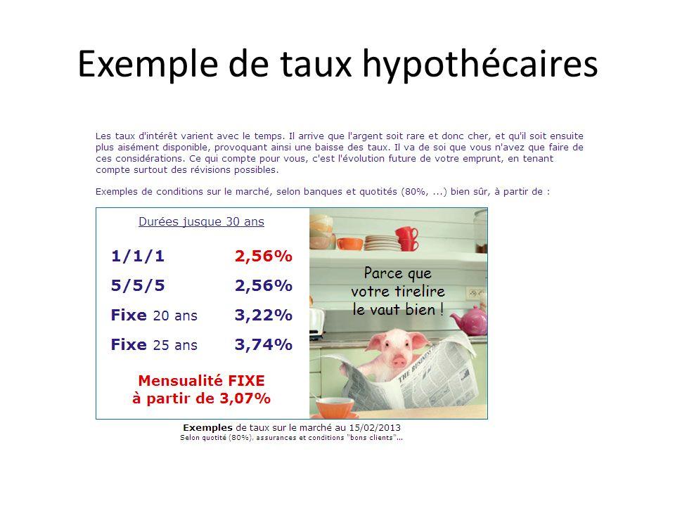 Exemple de taux hypothécaires