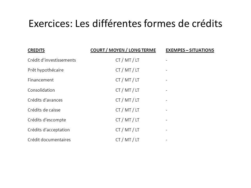 Exercices: Les différentes formes de crédits
