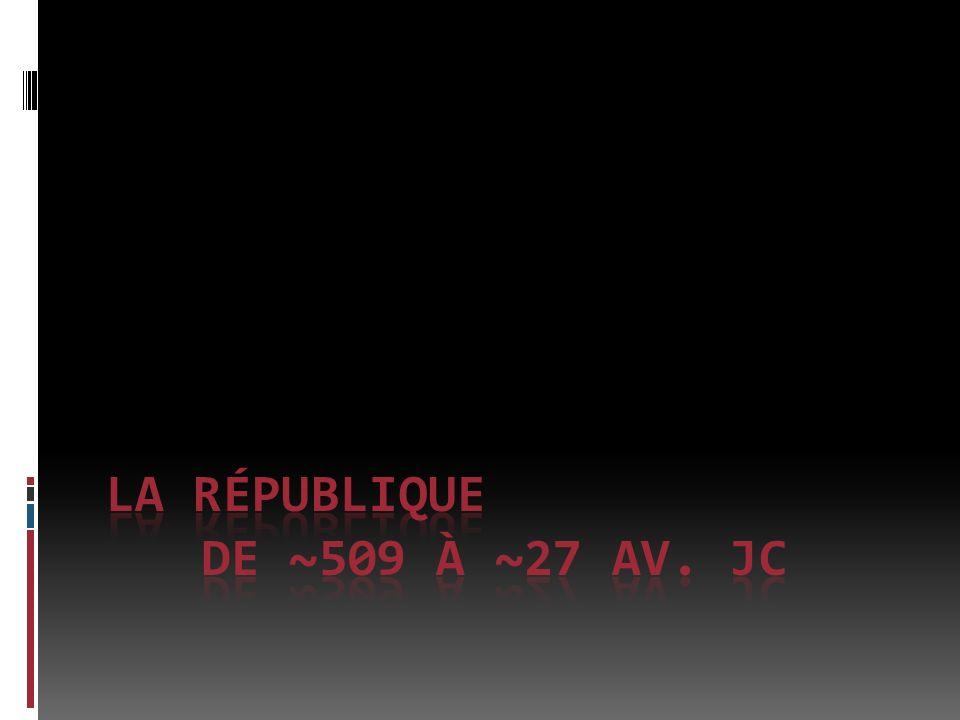 La République de ~509 à ~27 av. JC