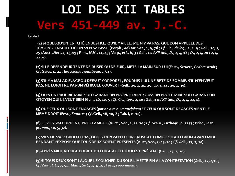 LOI DES XII TABLES Vers 451-449 av. J.-C.