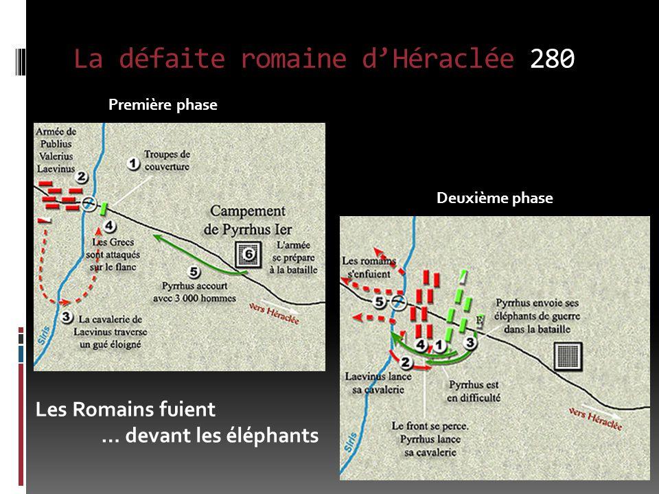 La défaite romaine d'Héraclée 280