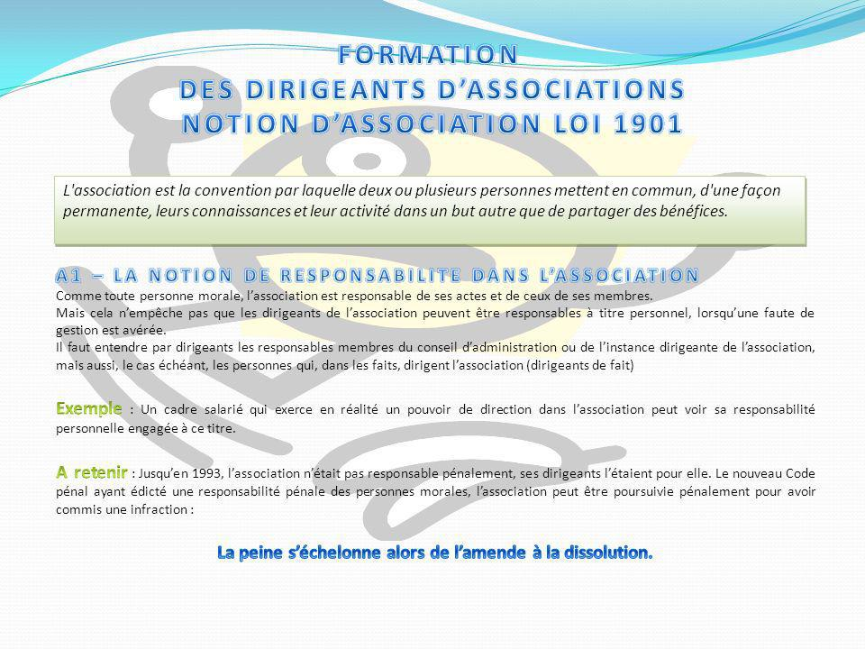 DES DIRIGEANTS D'ASSOCIATIONS NOTION D'ASSOCIATION LOI 1901