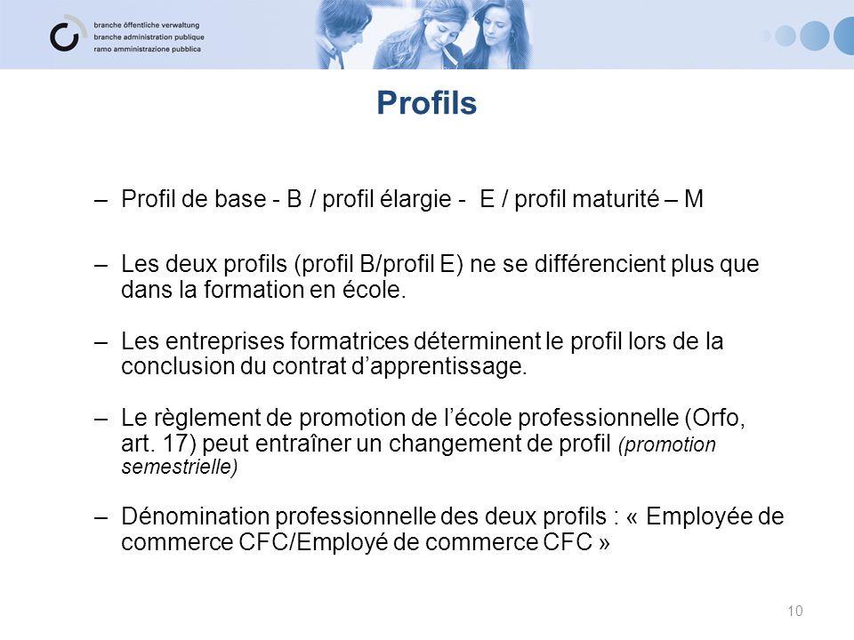 Profils Profil de base - B / profil élargie - E / profil maturité – M