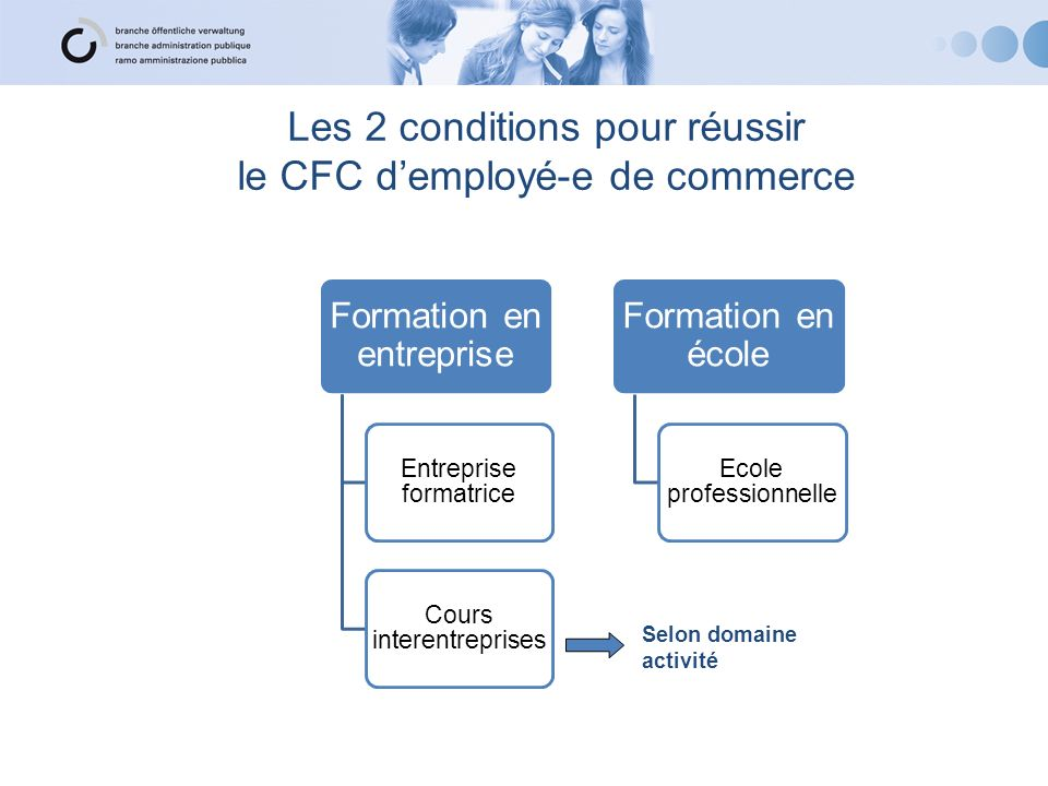 Les 2 conditions pour réussir le CFC d'employé-e de commerce