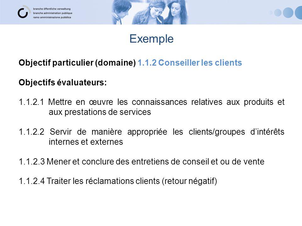 Exemple Objectif particulier (domaine) 1.1.2 Conseiller les clients