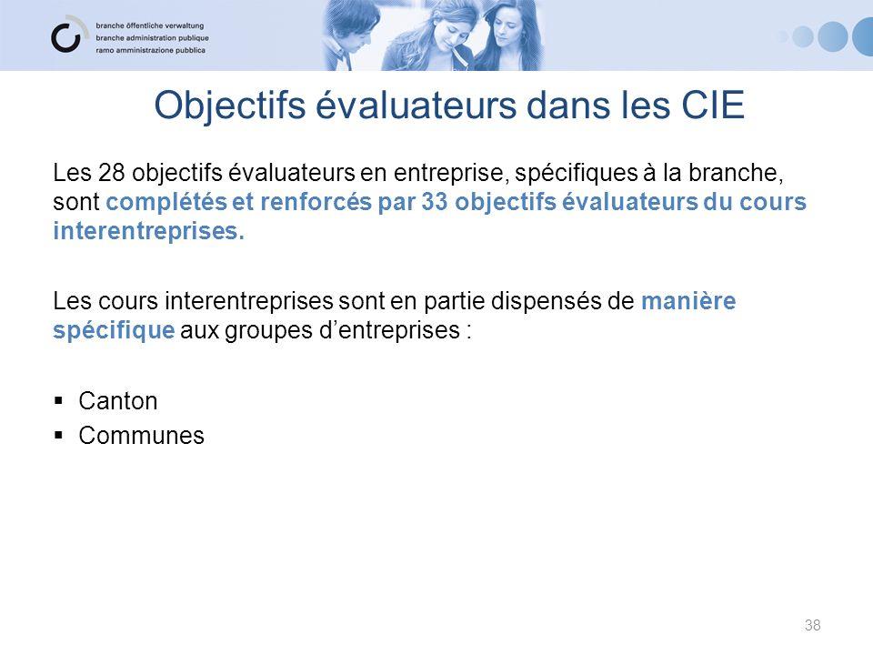 Objectifs évaluateurs dans les CIE