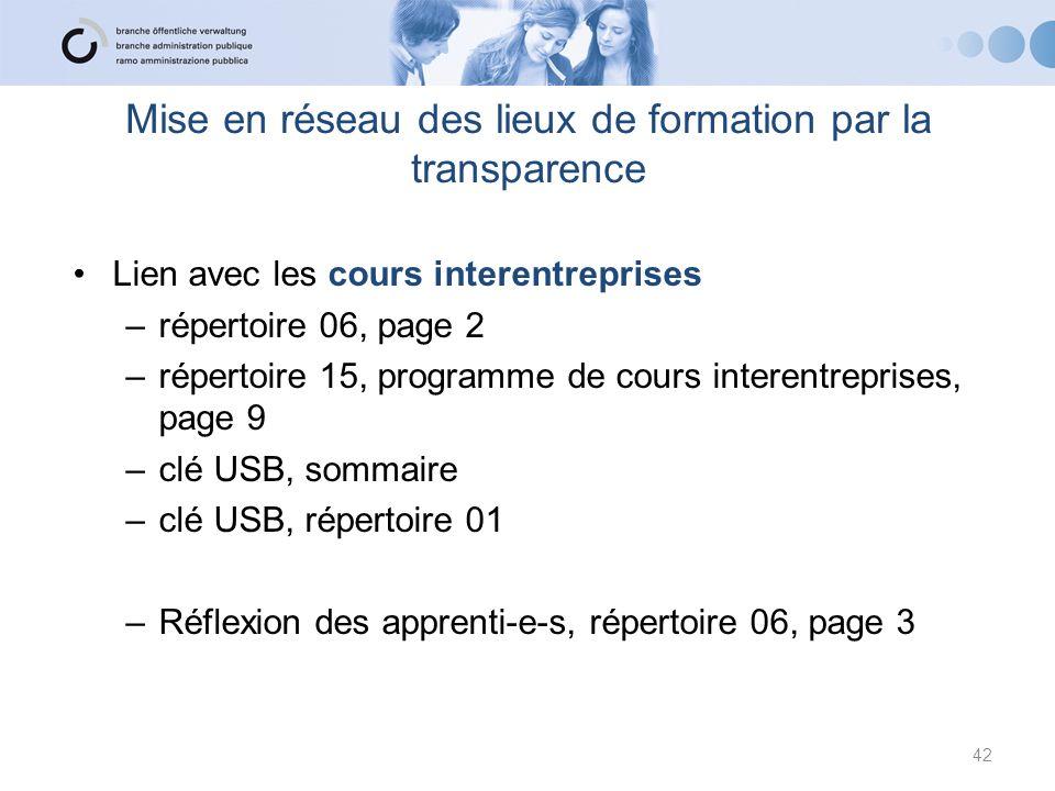 Mise en réseau des lieux de formation par la transparence