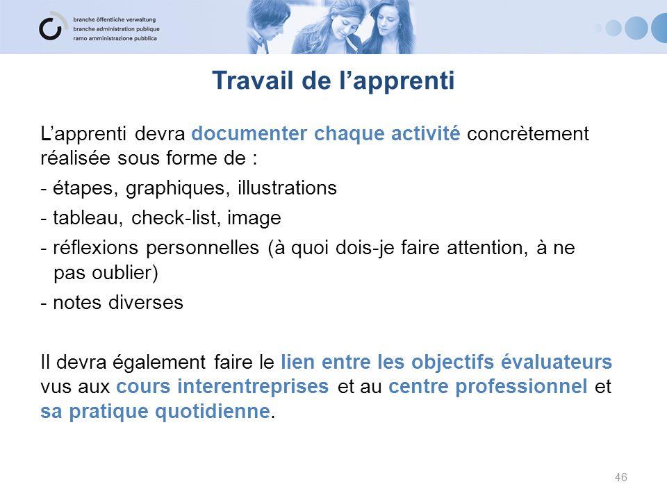 Travail de l'apprenti L'apprenti devra documenter chaque activité concrètement réalisée sous forme de :