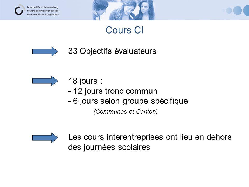 Cours CI 33 Objectifs évaluateurs