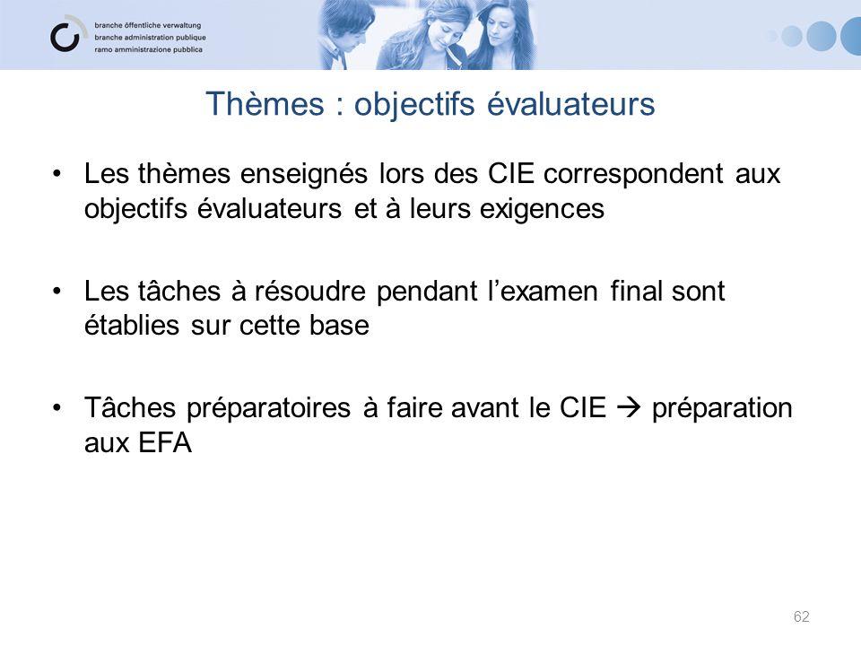 Thèmes : objectifs évaluateurs