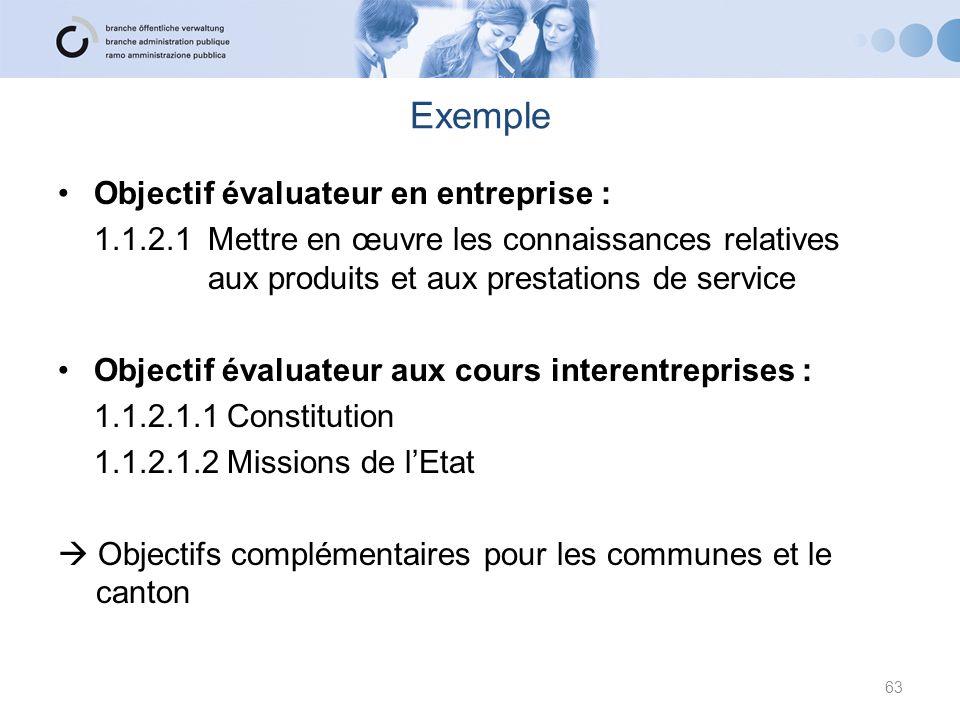 Exemple Objectif évaluateur en entreprise :