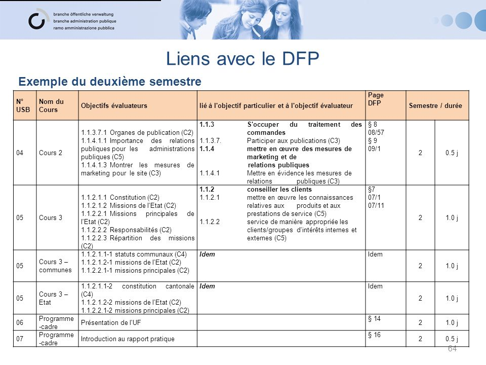 Liens avec le DFP Exemple du deuxième semestre
