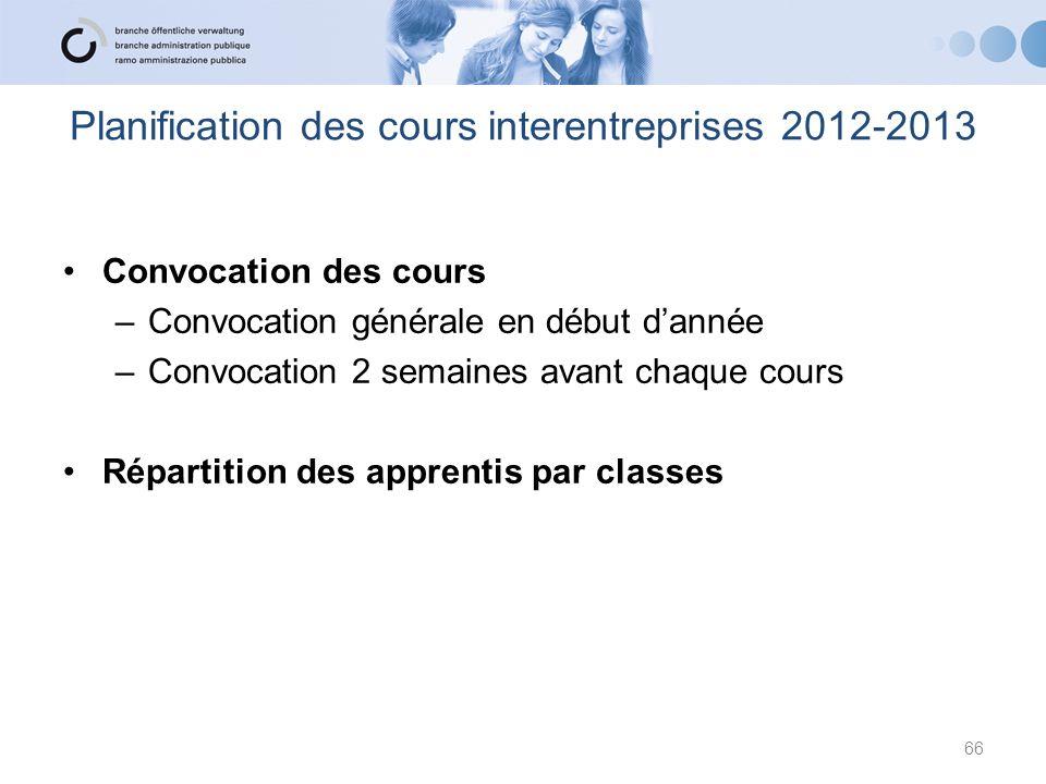 Planification des cours interentreprises 2012-2013