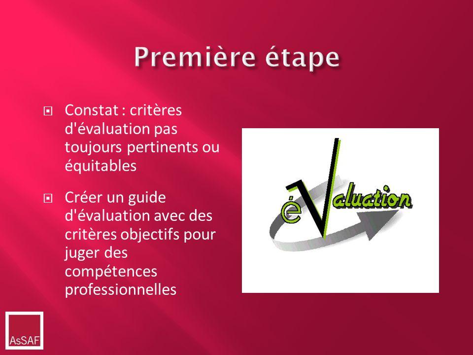 Première étape Constat : critères d évaluation pas toujours pertinents ou équitables.