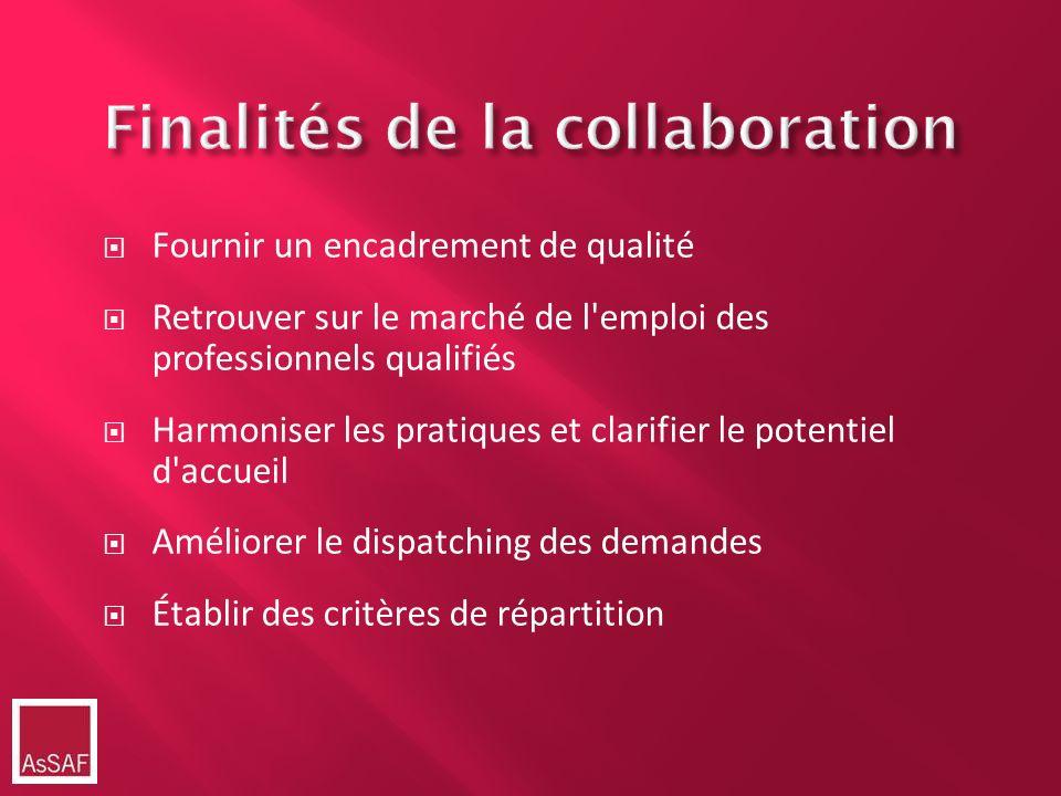 Finalités de la collaboration