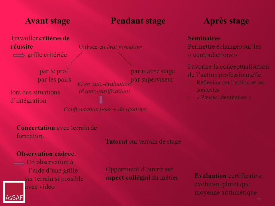 Avant stage Pendant stage Après stage