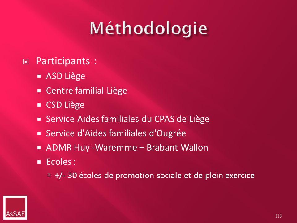 Méthodologie Participants : ASD Liège Centre familial Liège CSD Liège