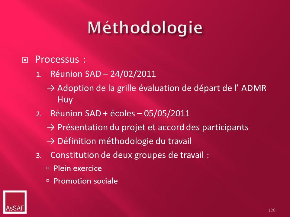 Méthodologie Processus : Réunion SAD – 24/02/2011