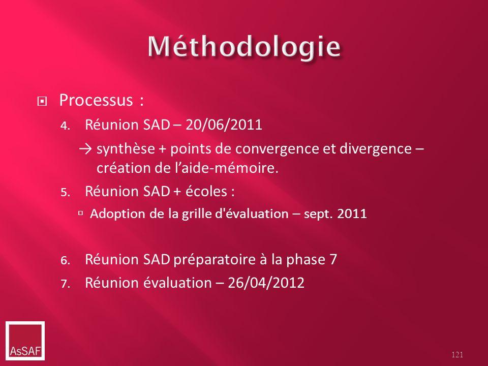 Méthodologie Processus : Réunion SAD – 20/06/2011