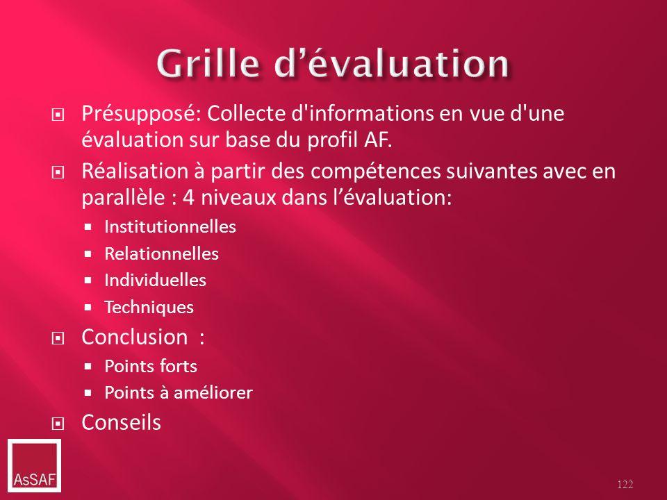 Grille d'évaluation Présupposé: Collecte d informations en vue d une évaluation sur base du profil AF.