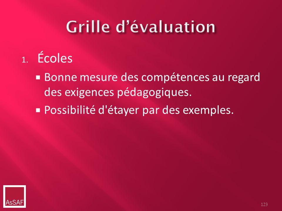 Grille d'évaluation Écoles