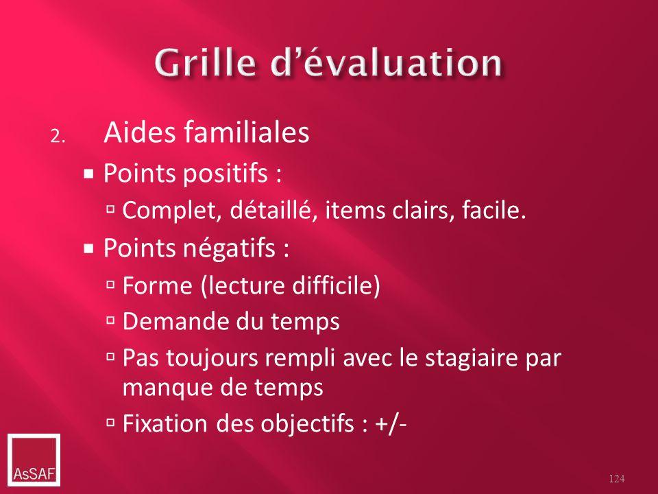 Grille d'évaluation Aides familiales Points positifs :