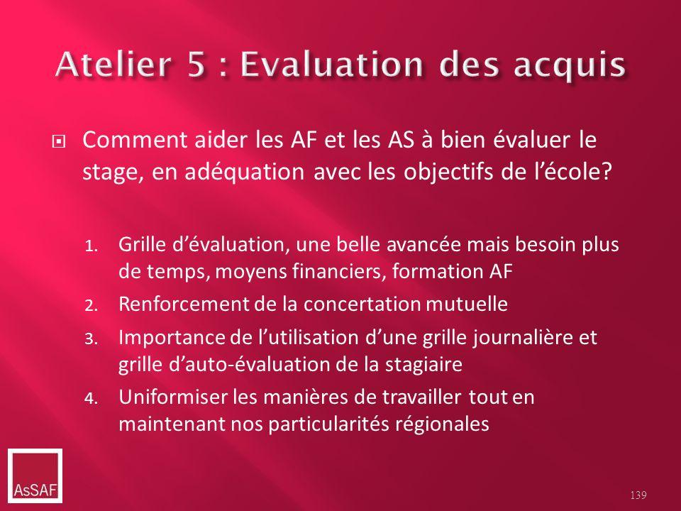 Atelier 5 : Evaluation des acquis